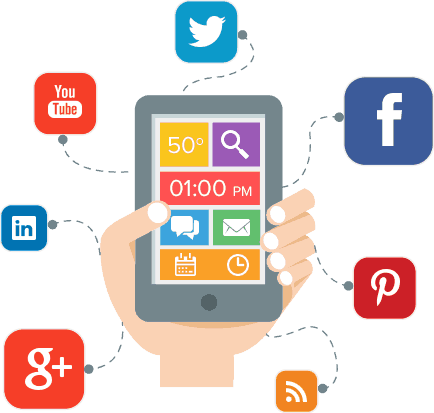 social media management services kansas city - Social Media Marketing Services