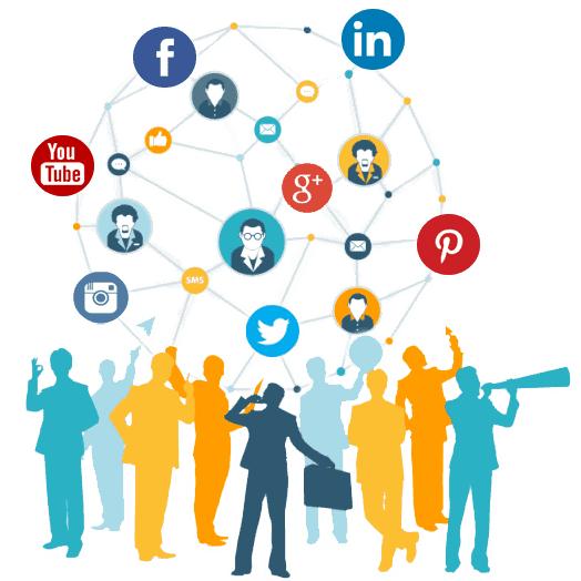 social media stragegy kansas city - Social Media Marketing Services